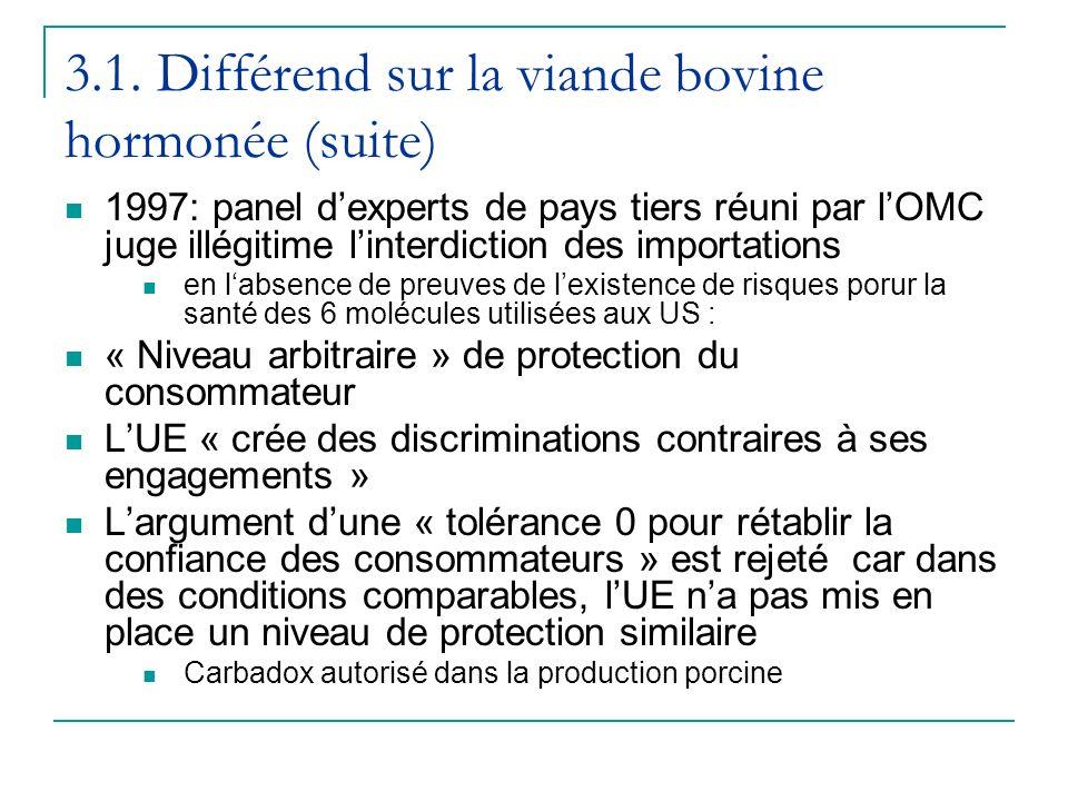 3.1. Différend sur la viande bovine hormonée (suite)
