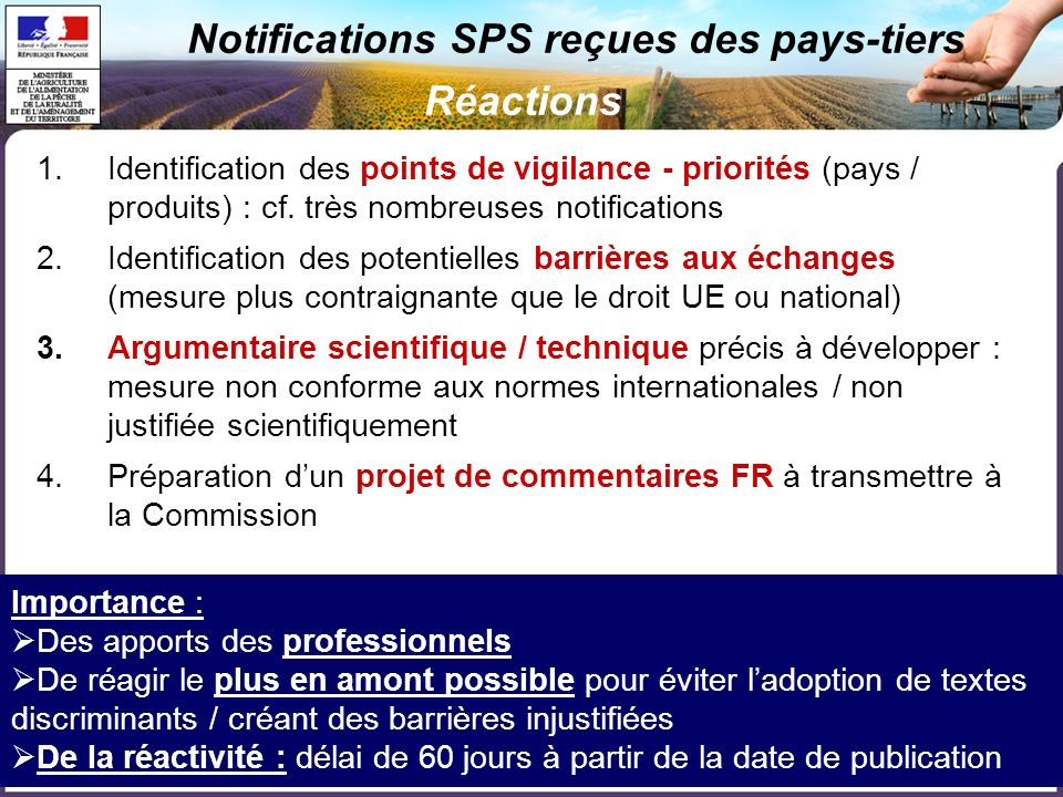 Notifications SPS reçues des pays-tiers