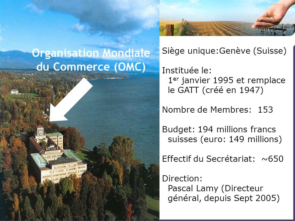 Organisation Mondiale du Commerce (OMC)