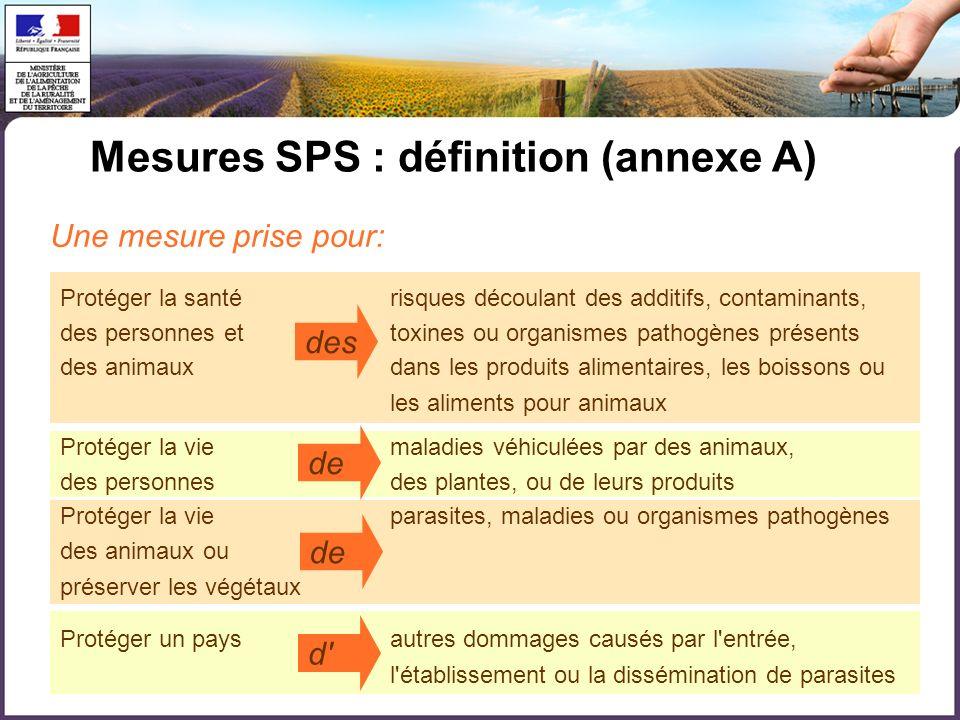 Mesures SPS : définition (annexe A)