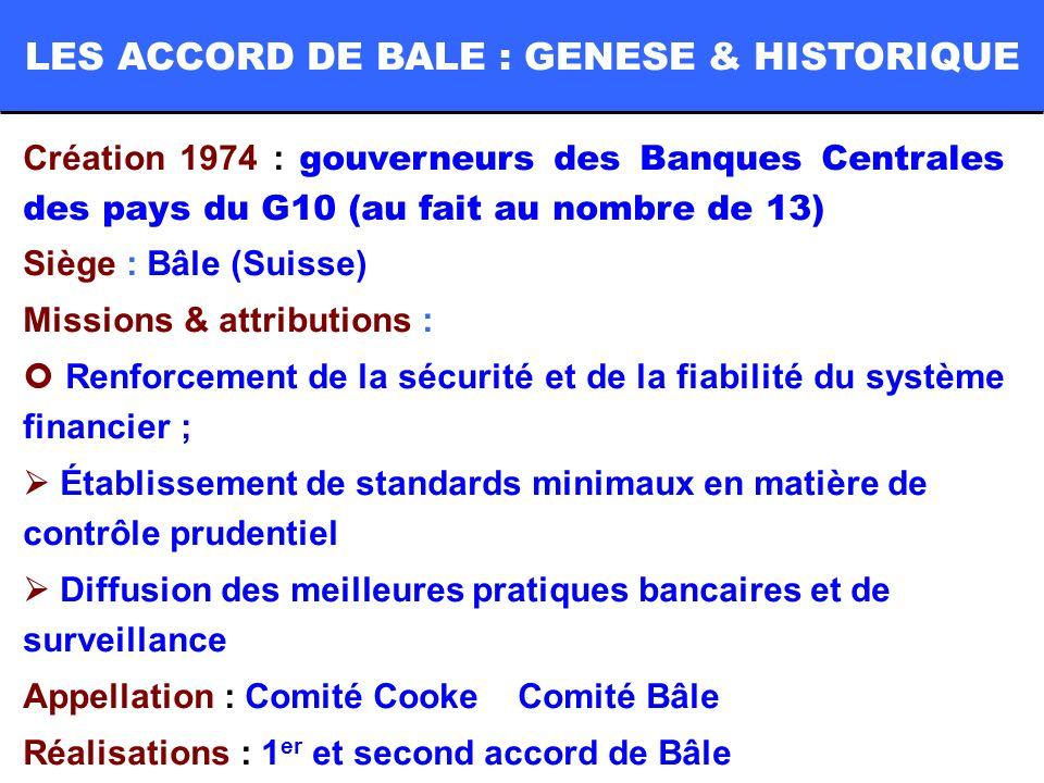 LES ACCORD DE BALE : GENESE & HISTORIQUE