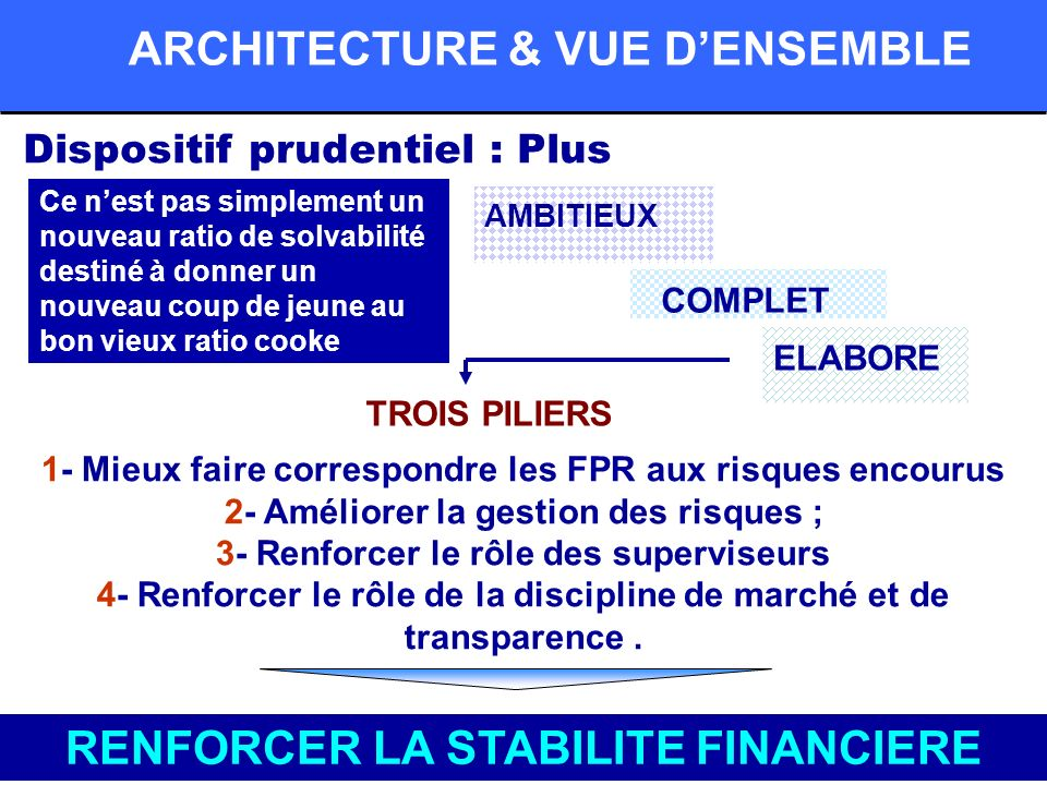 ARCHITECTURE & VUE D'ENSEMBLE RENFORCER LA STABILITE FINANCIERE