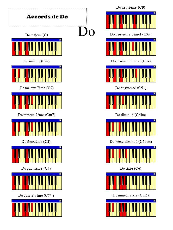 Do Accords de Do Do neuvième (C9) Do majeur (C)
