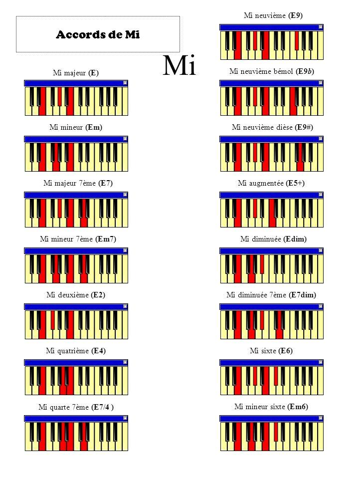 Mi Accords de Mi Mi neuvième (E9) Mi majeur (E)