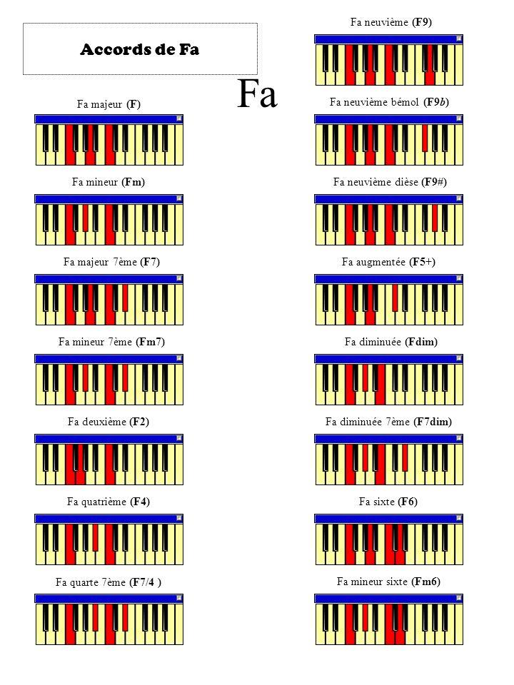 Fa Accords de Fa Fa neuvième (F9) Fa majeur (F)