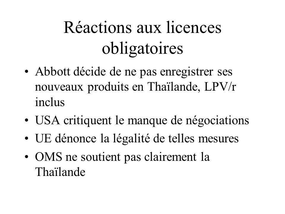 Réactions aux licences obligatoires