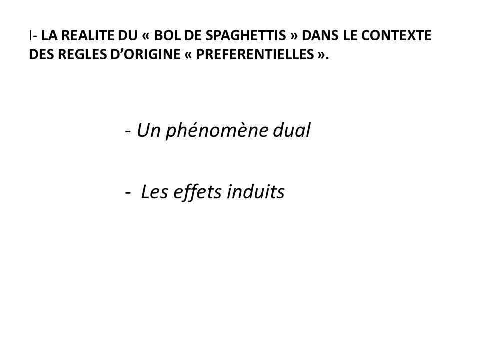 - Un phénomène dual - Les effets induits