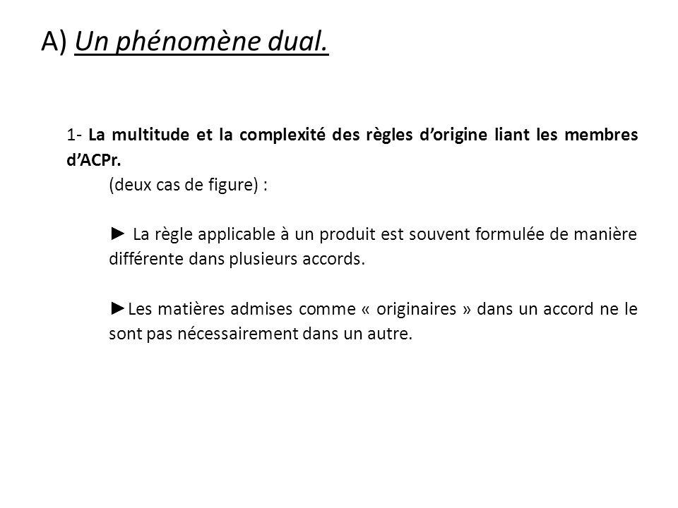 A) Un phénomène dual. 1- La multitude et la complexité des règles d'origine liant les membres d'ACPr.