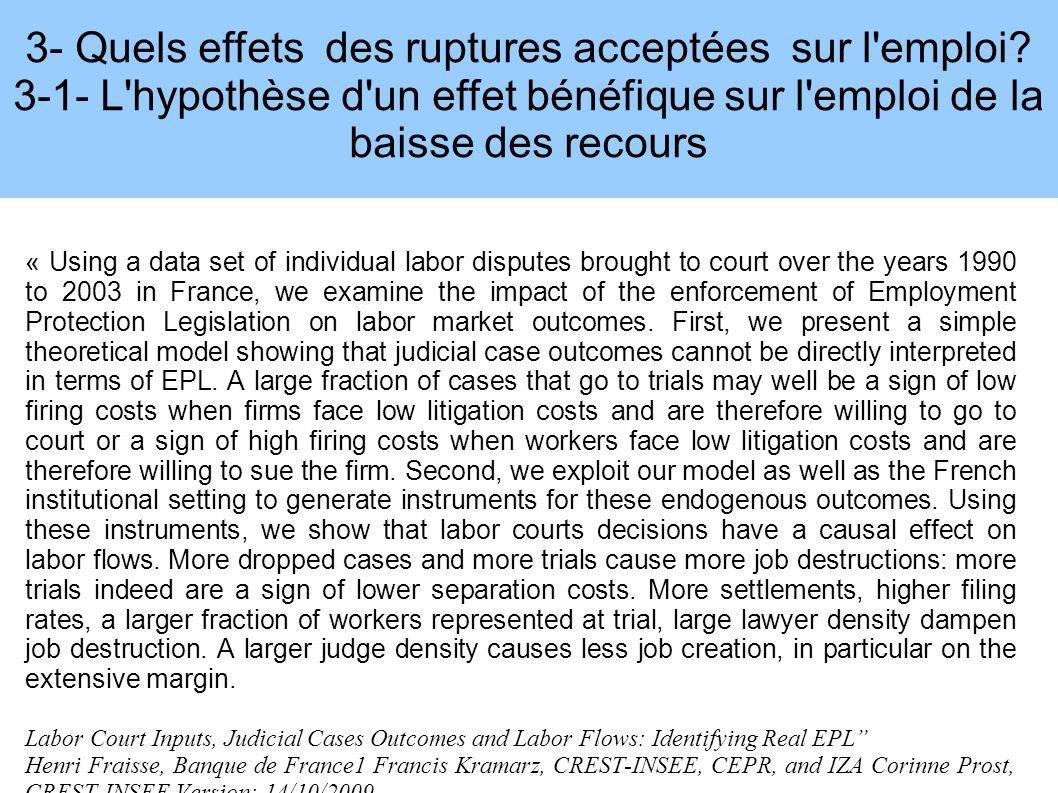 3- Quels effets des ruptures acceptées sur l emploi