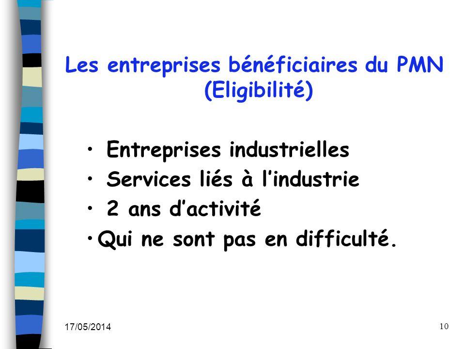 Les entreprises bénéficiaires du PMN (Eligibilité)