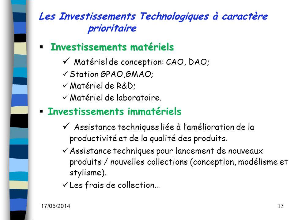 Les Investissements Technologiques à caractère prioritaire