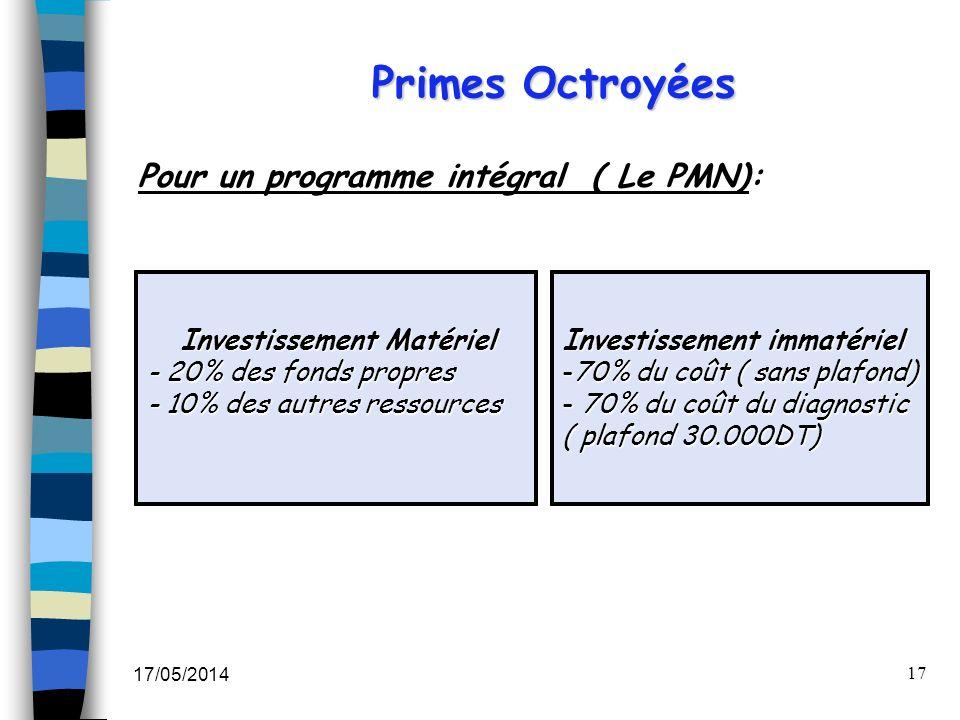 Primes Octroyées Pour un programme intégral ( Le PMN):