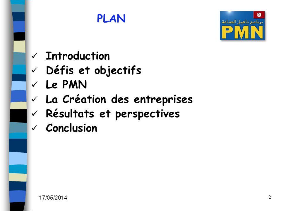 La Création des entreprises Résultats et perspectives Conclusion