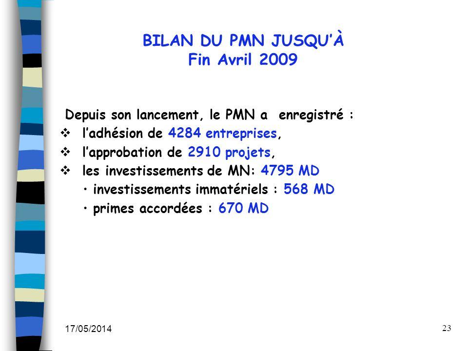 BILAN DU PMN JUSQU'À Fin Avril 2009