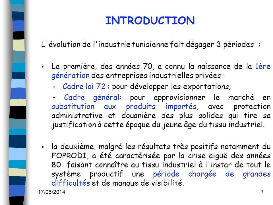 INTRODUCTION L évolution de l industrie tunisienne fait dégager 3 périodes :