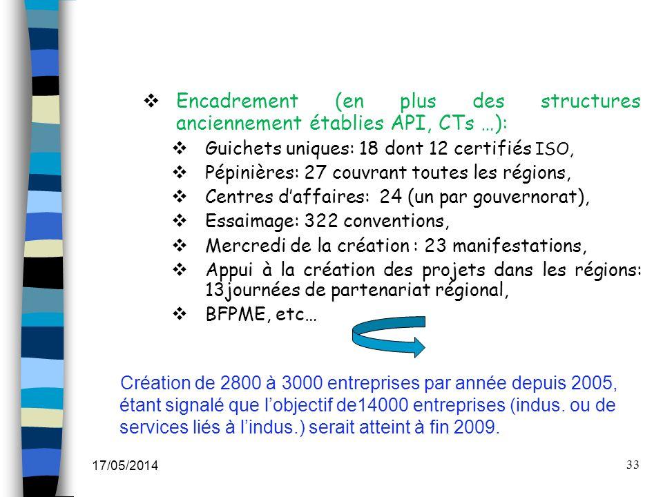 Encadrement (en plus des structures anciennement établies API, CTs …):