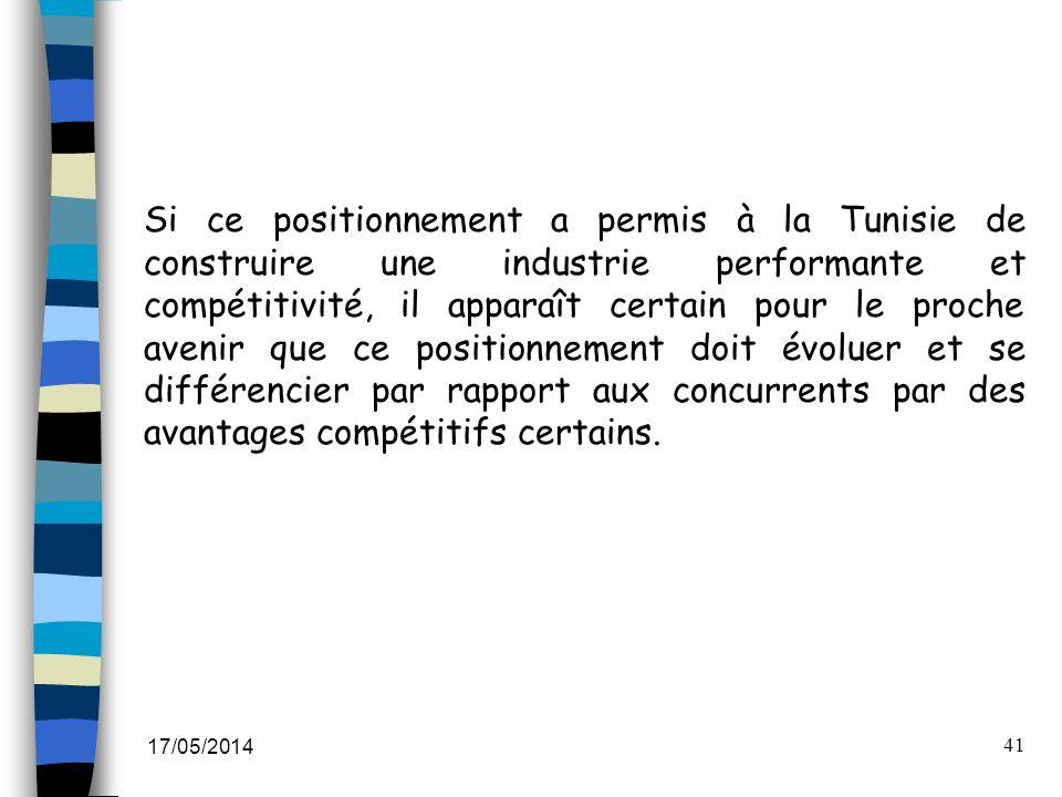 Si ce positionnement a permis à la Tunisie de construire une industrie performante et compétitivité, il apparaît certain pour le proche avenir que ce positionnement doit évoluer et se différencier par rapport aux concurrents par des avantages compétitifs certains.