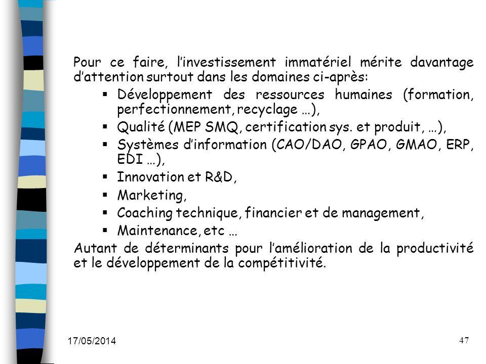 Qualité (MEP SMQ, certification sys. et produit, …),