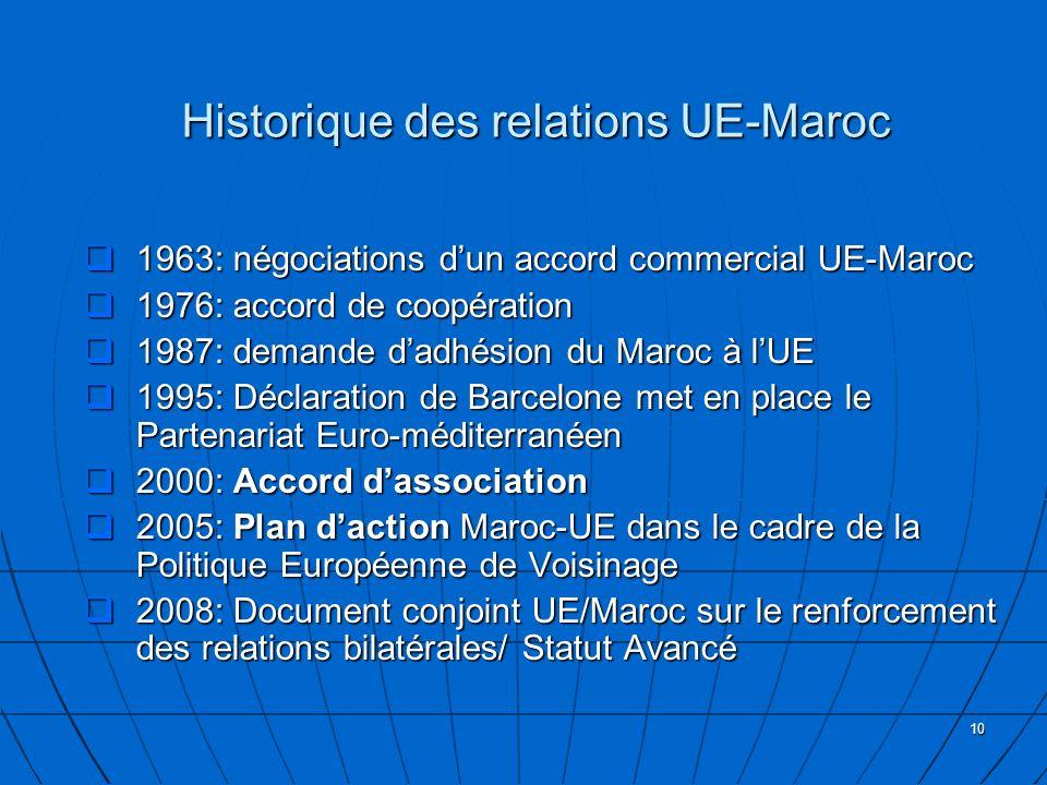 Historique des relations UE-Maroc
