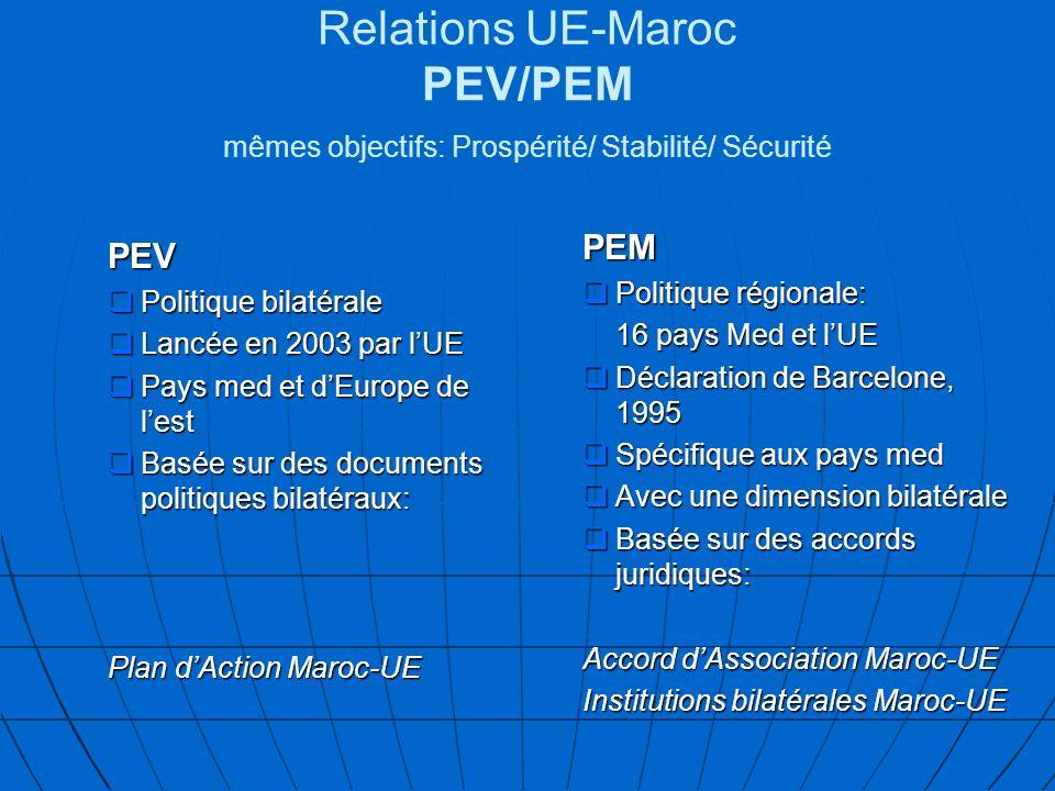 Relations UE-Maroc PEV/PEM mêmes objectifs: Prospérité/ Stabilité/ Sécurité