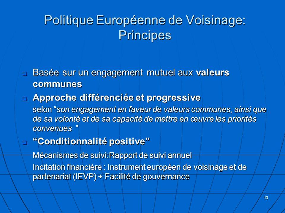 Politique Européenne de Voisinage: Principes
