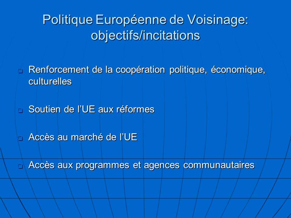 Politique Européenne de Voisinage: objectifs/incitations