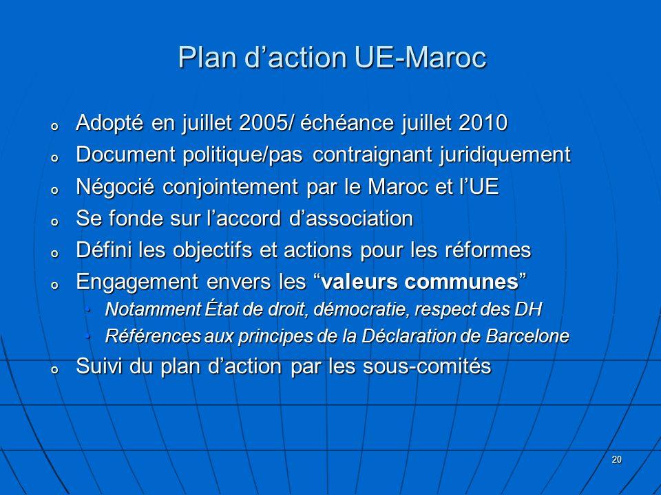 Plan d'action UE-Maroc
