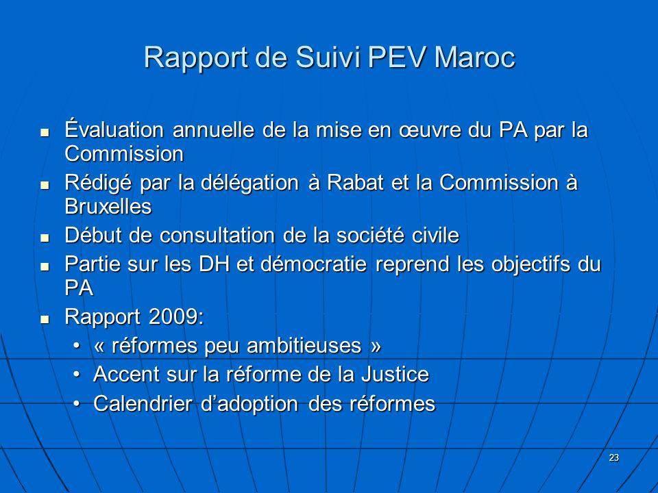 Rapport de Suivi PEV Maroc