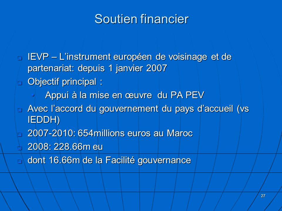 Soutien financier IEVP – L'instrument européen de voisinage et de partenariat: depuis 1 janvier 2007.