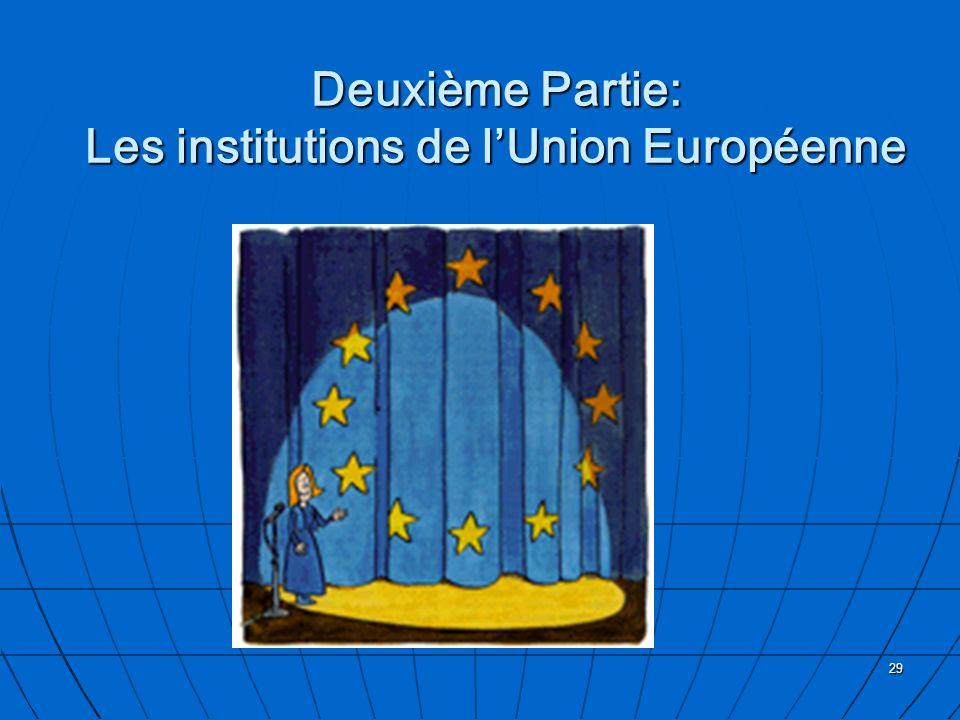 Deuxième Partie: Les institutions de l'Union Européenne