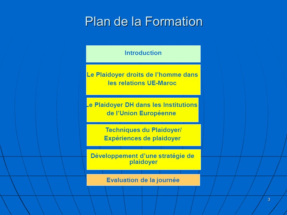 Plan de la Formation Introduction Le Plaidoyer droits de l'homme dans