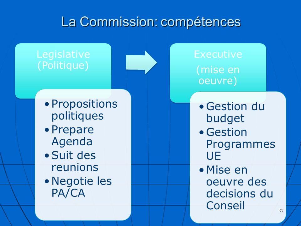 La Commission: compétences