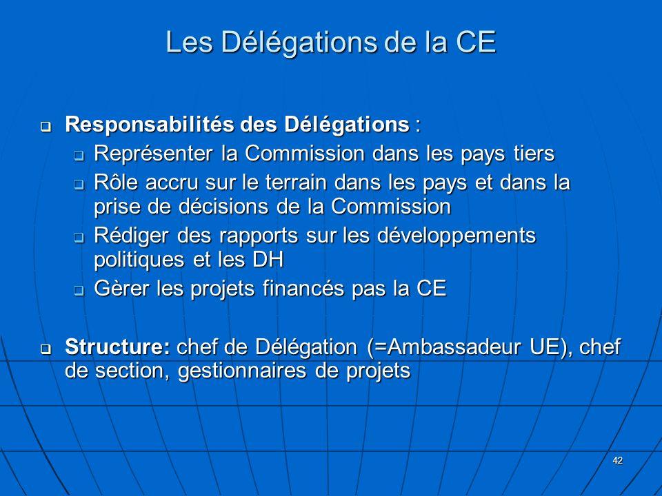 Les Délégations de la CE