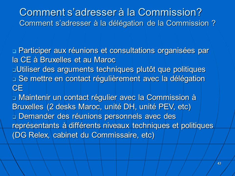 Comment s'adresser à la Commission