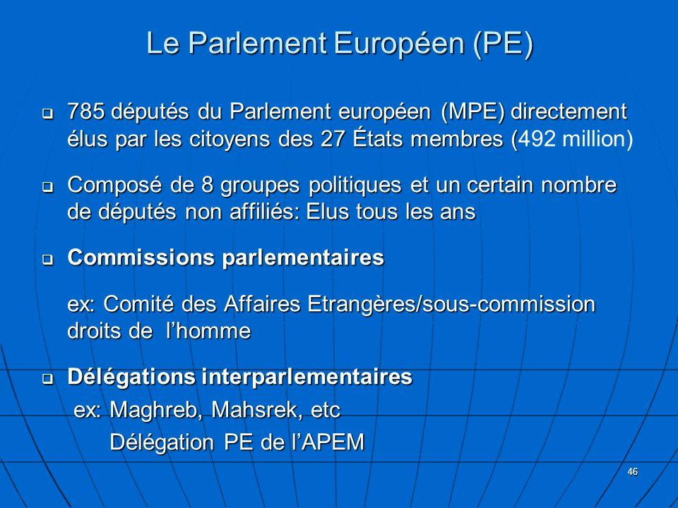 Le Parlement Européen (PE)