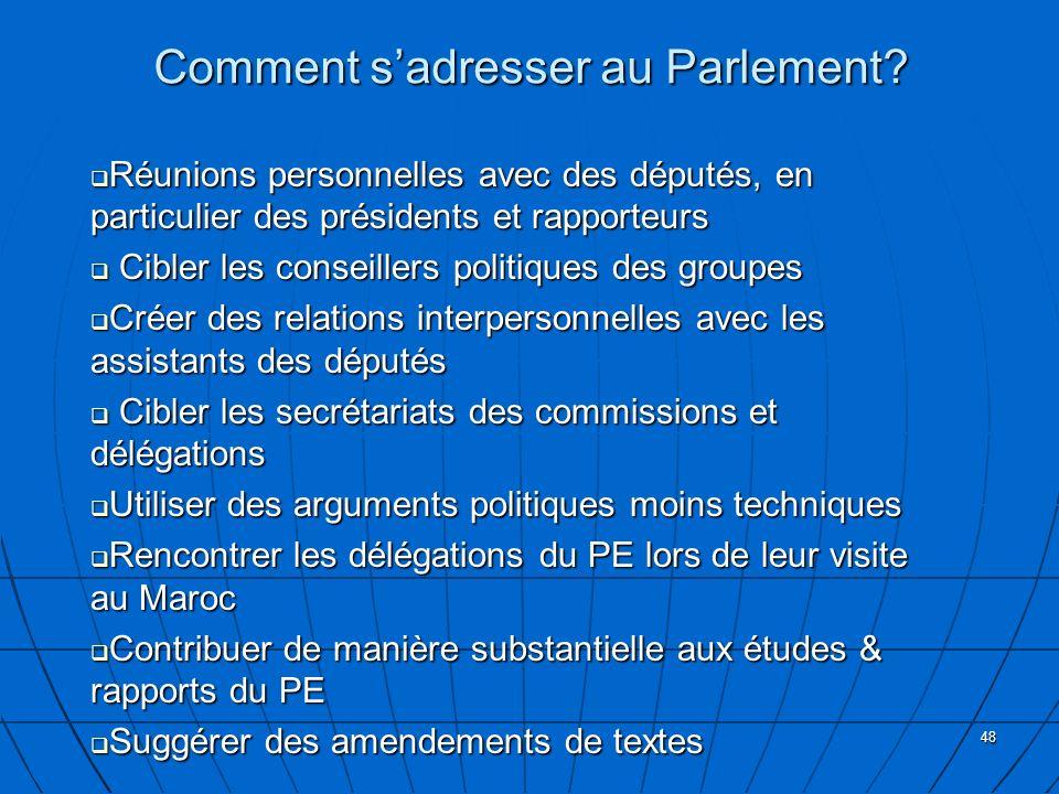 Comment s'adresser au Parlement