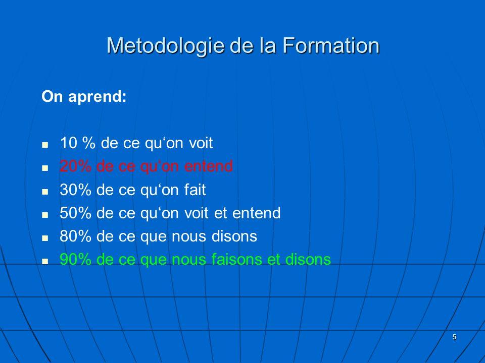 Metodologie de la Formation
