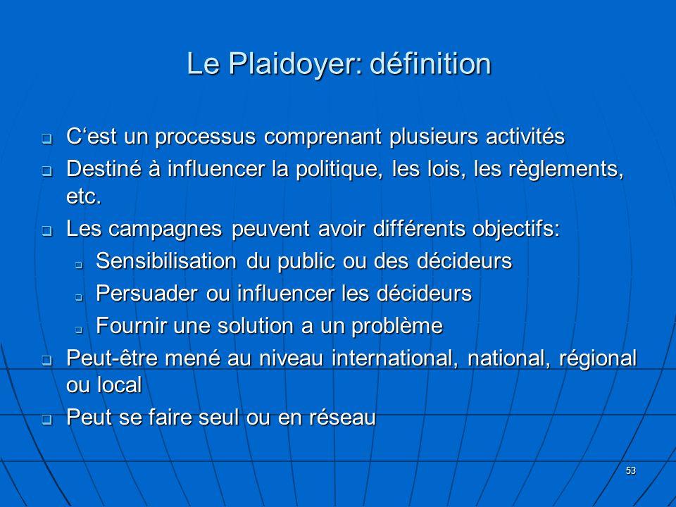 Le Plaidoyer: définition