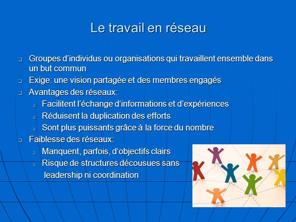 Le travail en réseau Groupes d'individus ou organisations qui travaillent ensemble dans un but commun.