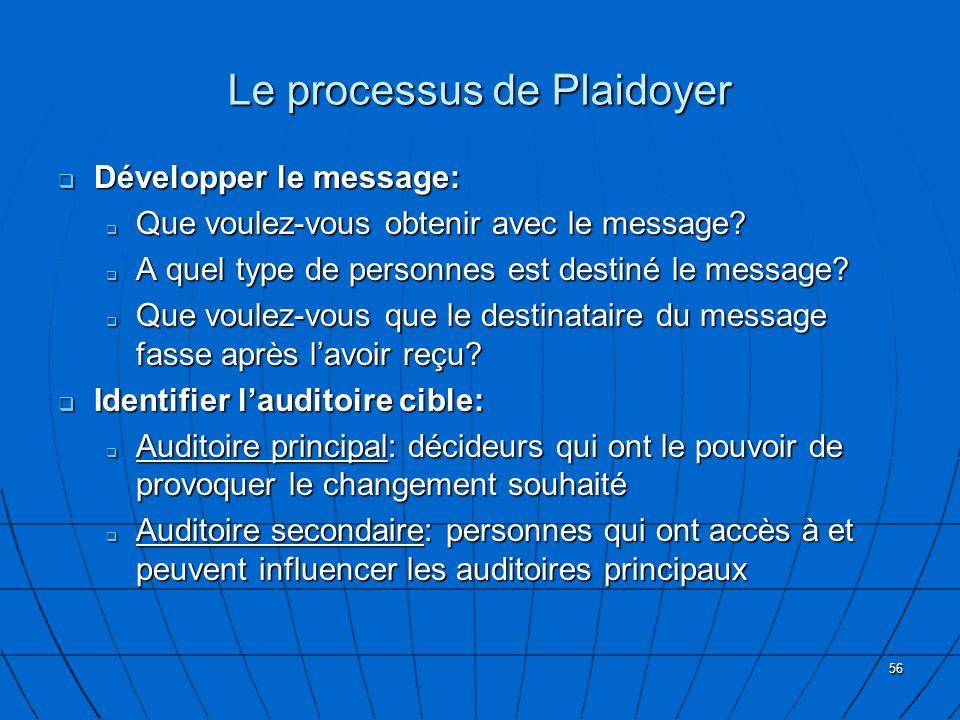 Le processus de Plaidoyer