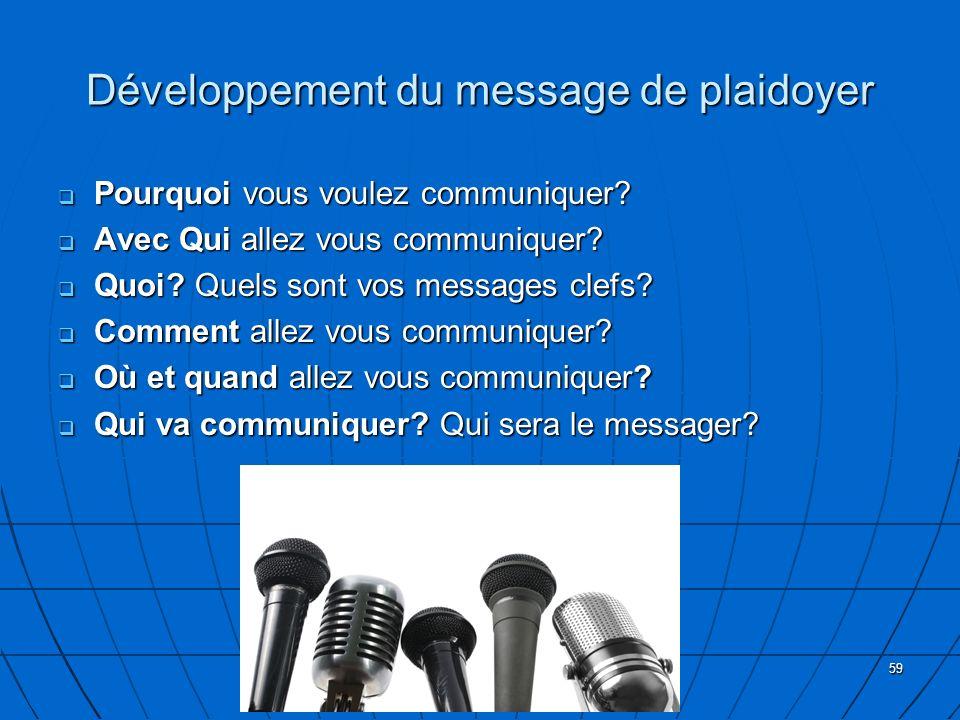 Développement du message de plaidoyer