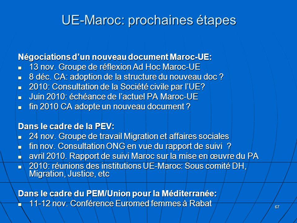 UE-Maroc: prochaines étapes