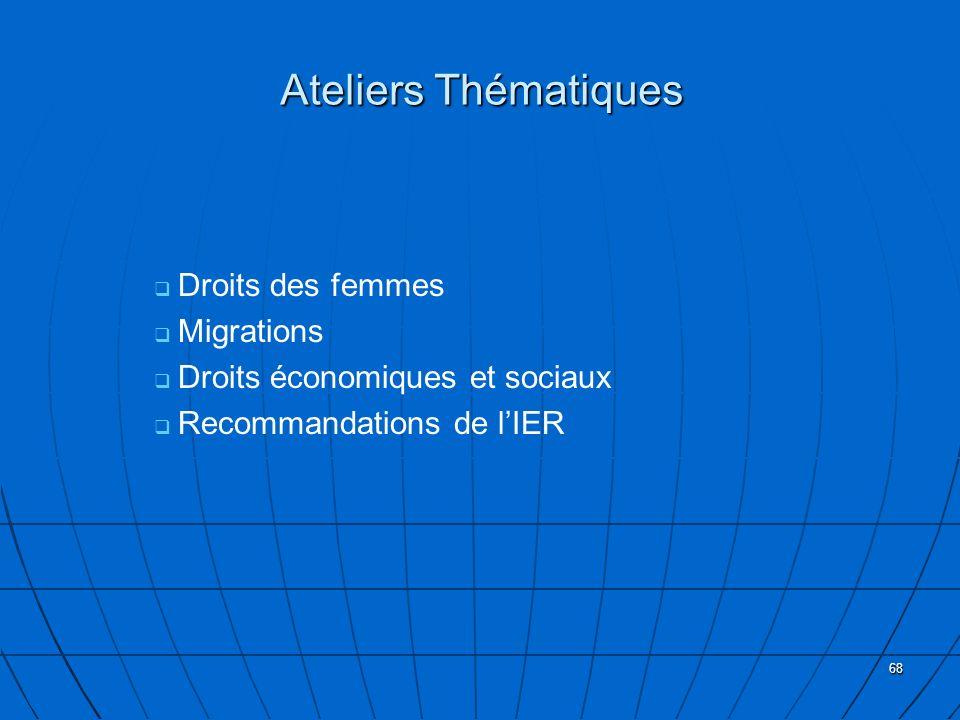 Ateliers Thématiques Droits des femmes Migrations