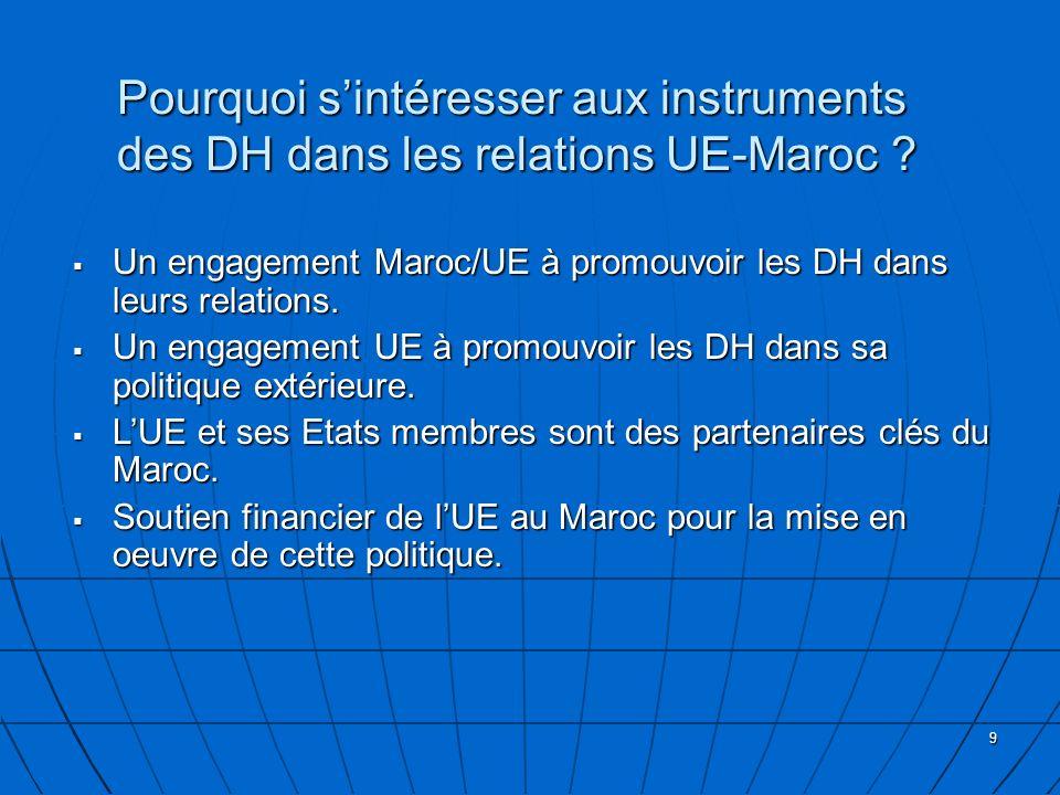 Un engagement Maroc/UE à promouvoir les DH dans leurs relations.