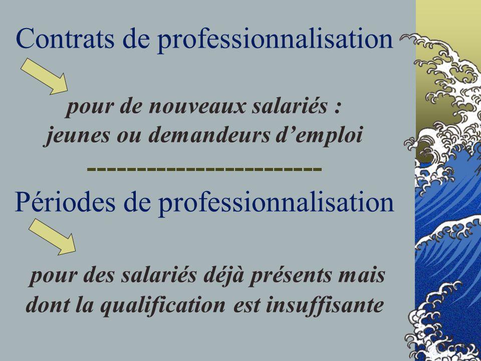 Contrats de professionnalisation pour de nouveaux salariés : jeunes ou demandeurs d'emploi ------------------------ Périodes de professionnalisation pour des salariés déjà présents mais dont la qualification est insuffisante