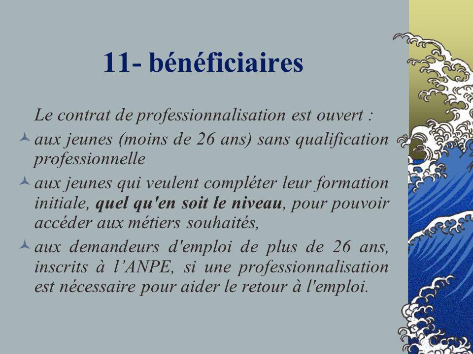 11- bénéficiaires Le contrat de professionnalisation est ouvert :