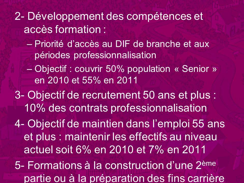 2- Développement des compétences et accès formation :