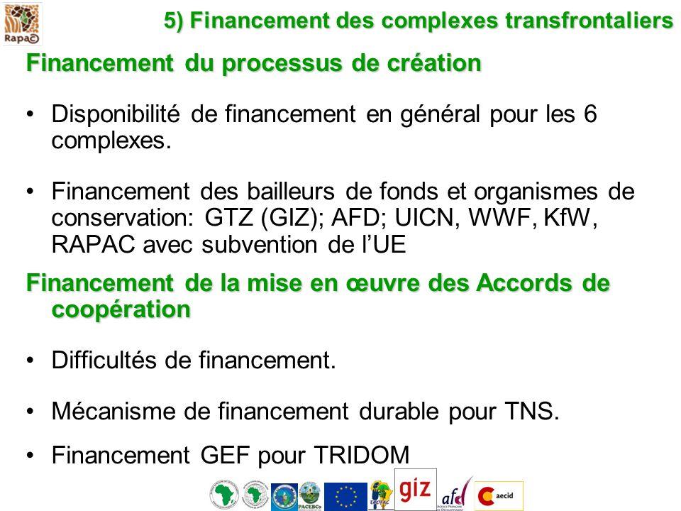 5) Financement des complexes transfrontaliers