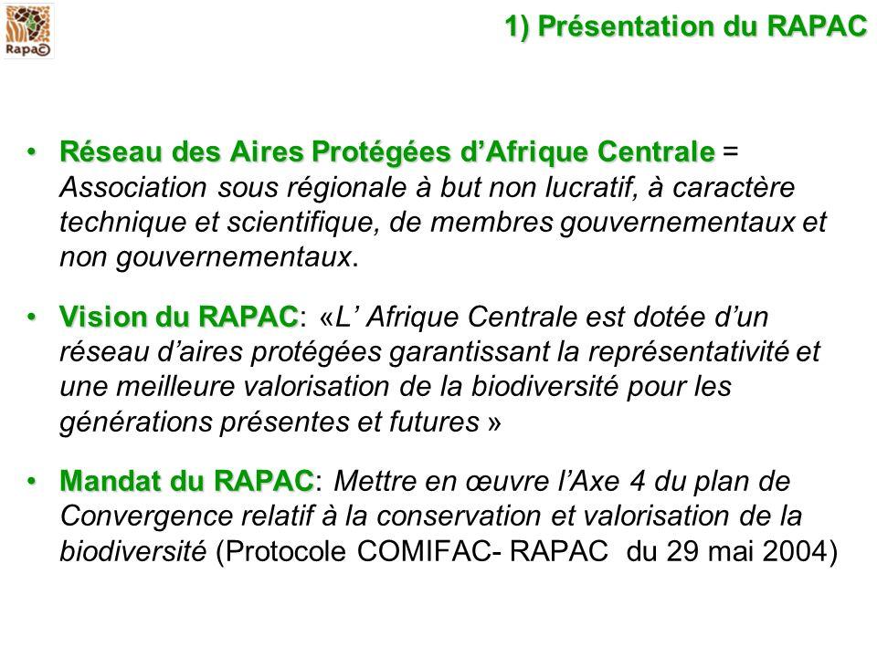 1) Présentation du RAPAC