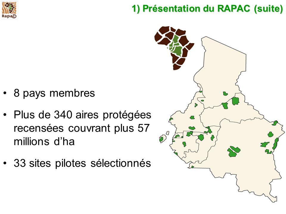 1) Présentation du RAPAC (suite)